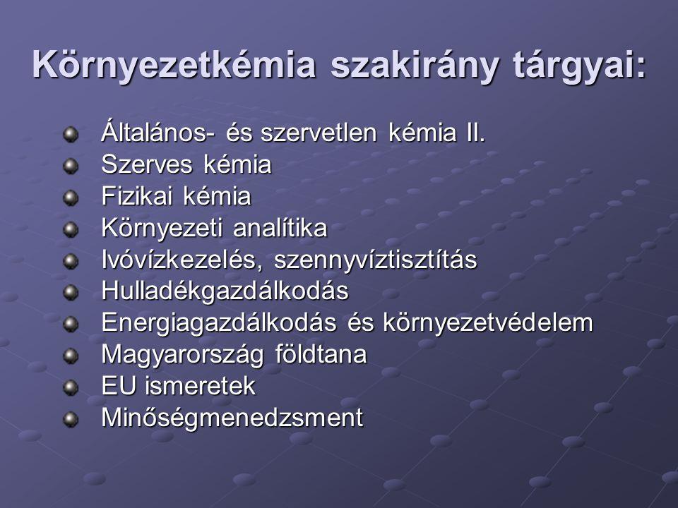 Környezetbiológia-Limnológia szakirány tárgyai Limnológia és hidrobiológia Növényrendszertan és növényismeret Állatrendszertan és állatismeret Ökotoxikológia Vízi gerinctelenek Algológia és diatomológia EU ismeretek Evolúciós genetika Hal- és halászatbiológia Magyarország földtana Ivóvízkezelés, szennyvíztisztítás Víz Keretirányelv Minőség menedzsment