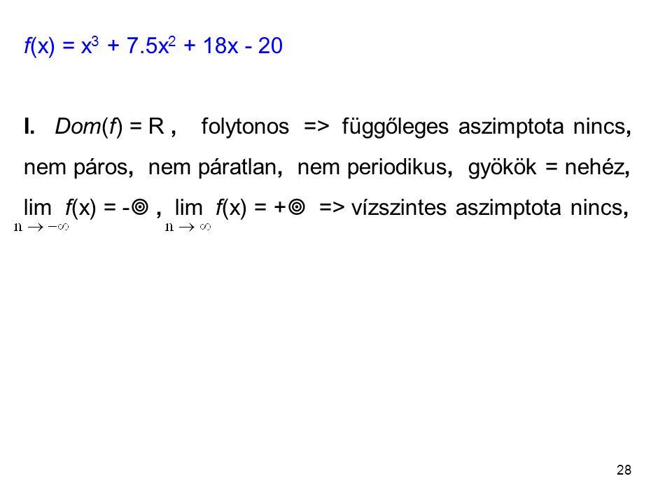 28 f(x) = x 3 + 7.5x 2 + 18x - 20 I.