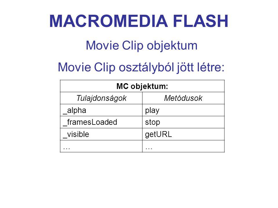 MACROMEDIA FLASH Movie Clip objektum Movie Clip osztályból jött létre: MC objektum: TulajdonságokMetódusok _alphaplay _framesLoadedstop _visiblegetURL ……