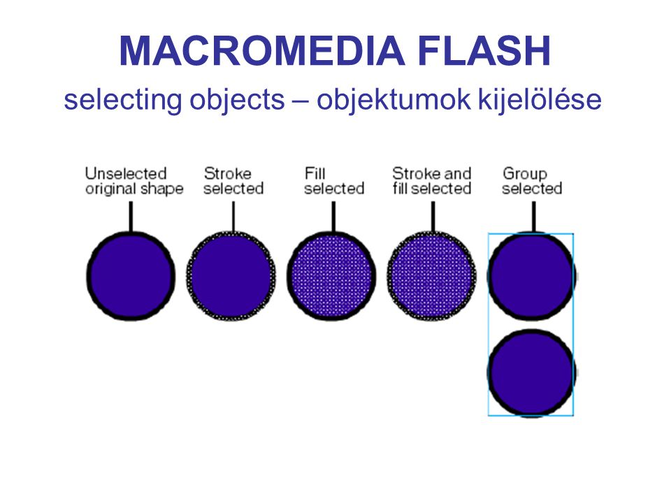 MACROMEDIA FLASH selecting objects – objektumok kijelölése