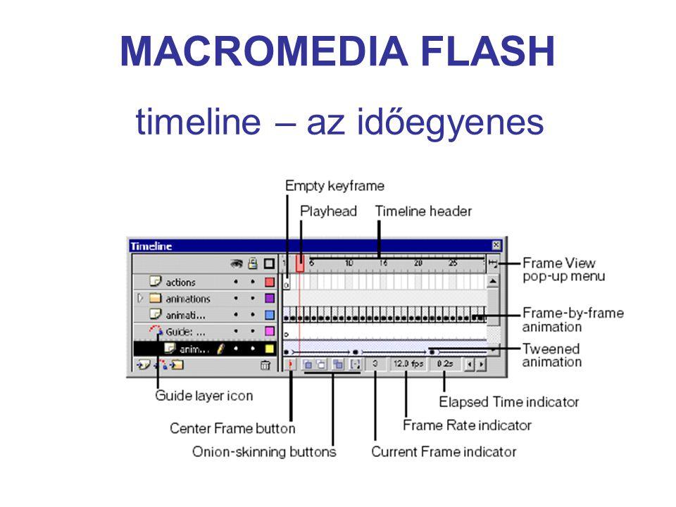 MACROMEDIA FLASH layers – rétegek - Rejtett réteg - Aktív réteg - Blokkolt réteg, körvonalként megjelenő objektumok a rétegen