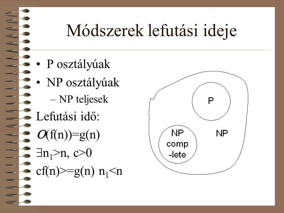 Módszerek lefutási ideje P osztályúak NP osztályúak –NP teljesek Lefutási idő:  (f(n))=g(n)  n 1 >n, c>0 cf(n)>=g(n) n 1 <n