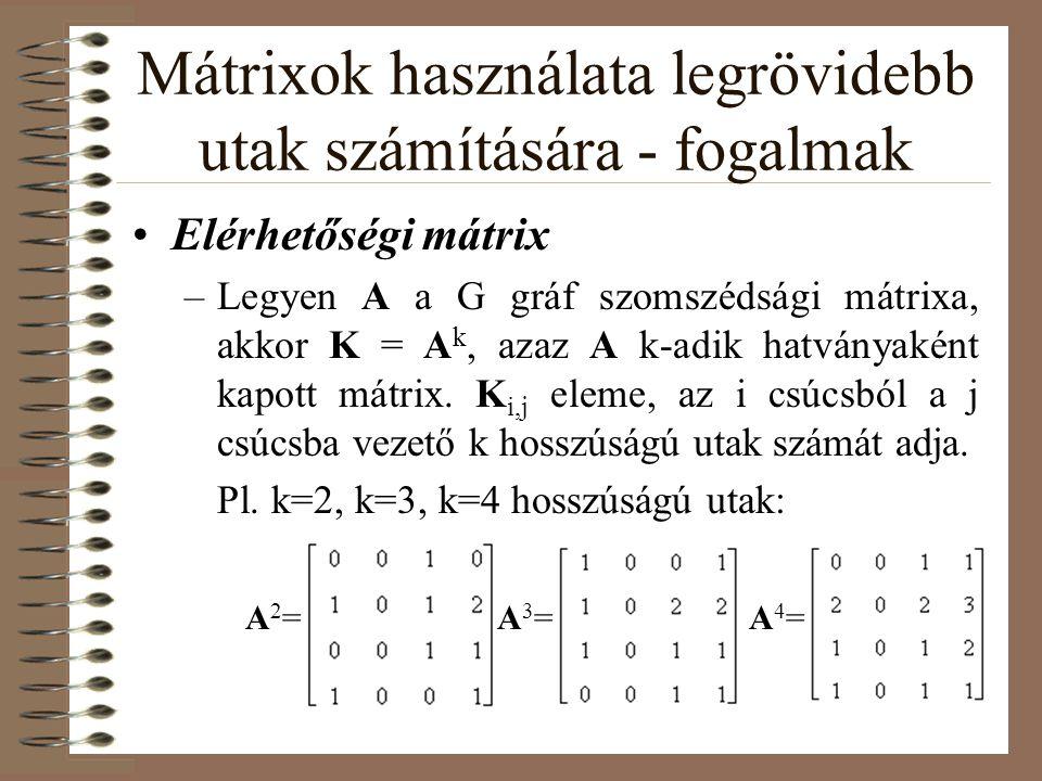 Mátrixok használata legrövidebb utak számítására - fogalmak Elérhetőségi mátrix –Legyen A a G gráf szomszédsági mátrixa, akkor K = A k, azaz A k-adik