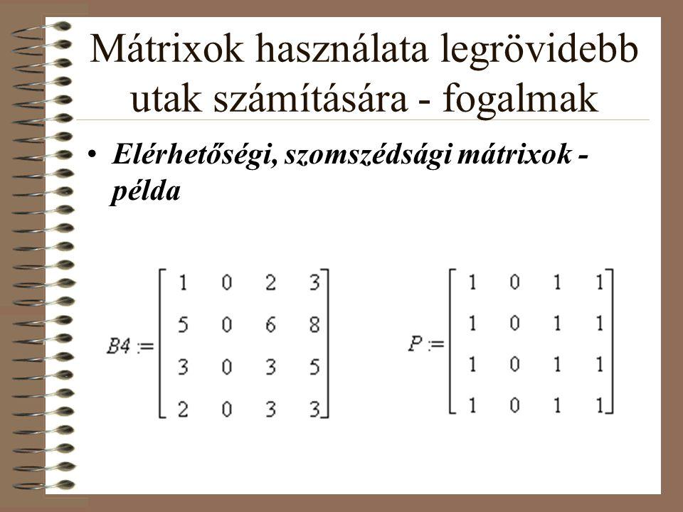 Mátrixok használata legrövidebb utak számítására - fogalmak Elérhetőségi, szomszédsági mátrixok - példa