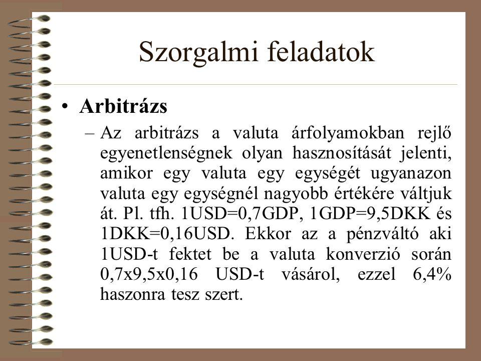 Szorgalmi feladatok Arbitrázs –Az arbitrázs a valuta árfolyamokban rejlő egyenetlenségnek olyan hasznosítását jelenti, amikor egy valuta egy egységét