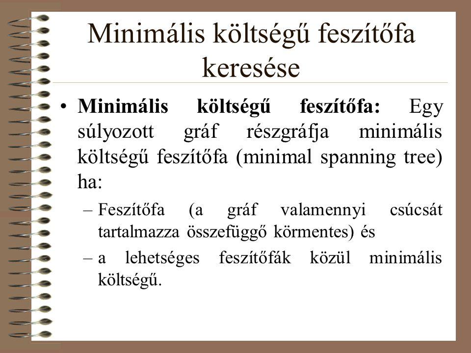 Minimális költségű feszítőfa keresése Minimális költségű feszítőfa: Egy súlyozott gráf részgráfja minimális költségű feszítőfa (minimal spanning tree)