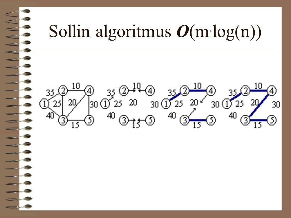 Legrövidebb út számítása minden csúcspontból Legrövidebb utat számoló algoritmusok alkalmazása minden pontra Legrövidebb utak számítása mátrixokkal Egyéb módszerek