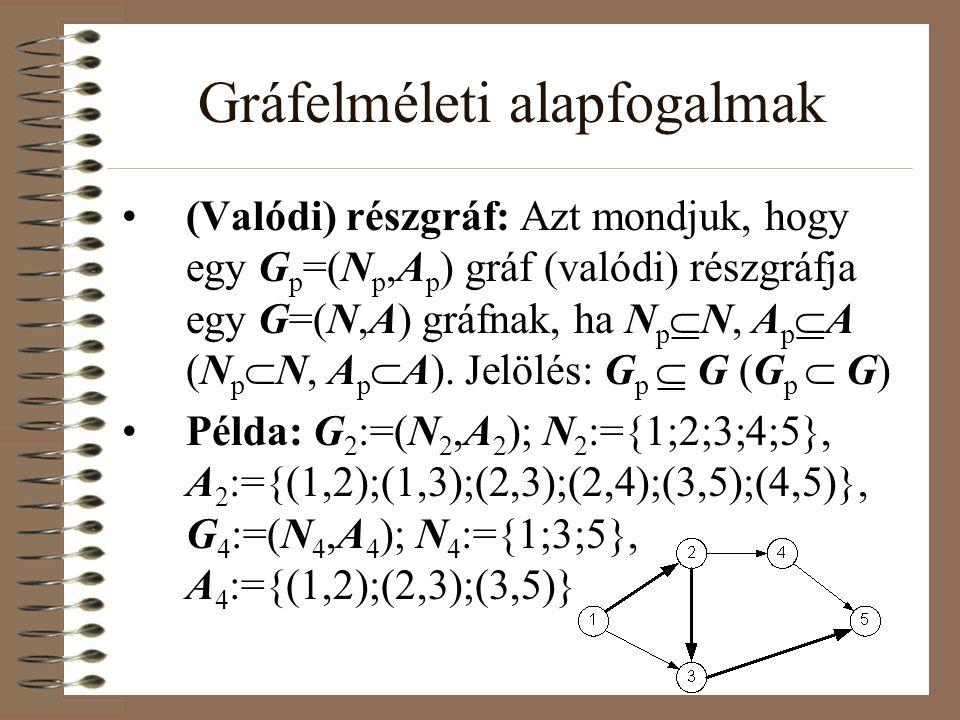 Gráfelméleti alapfogalmak (Valódi) részgráf: Azt mondjuk, hogy egy G p =(N p,A p ) gráf (valódi) részgráfja egy G=(N,A) gráfnak, ha N p  N, A p  A (N p  N, A p  A).