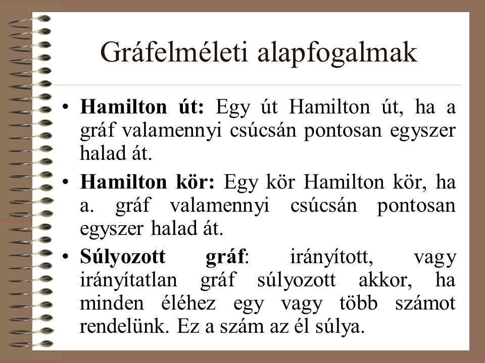 Gráfelméleti alapfogalmak Hamilton út: Egy út Hamilton út, ha a gráf valamennyi csúcsán pontosan egyszer halad át. Hamilton kör: Egy kör Hamilton kör,