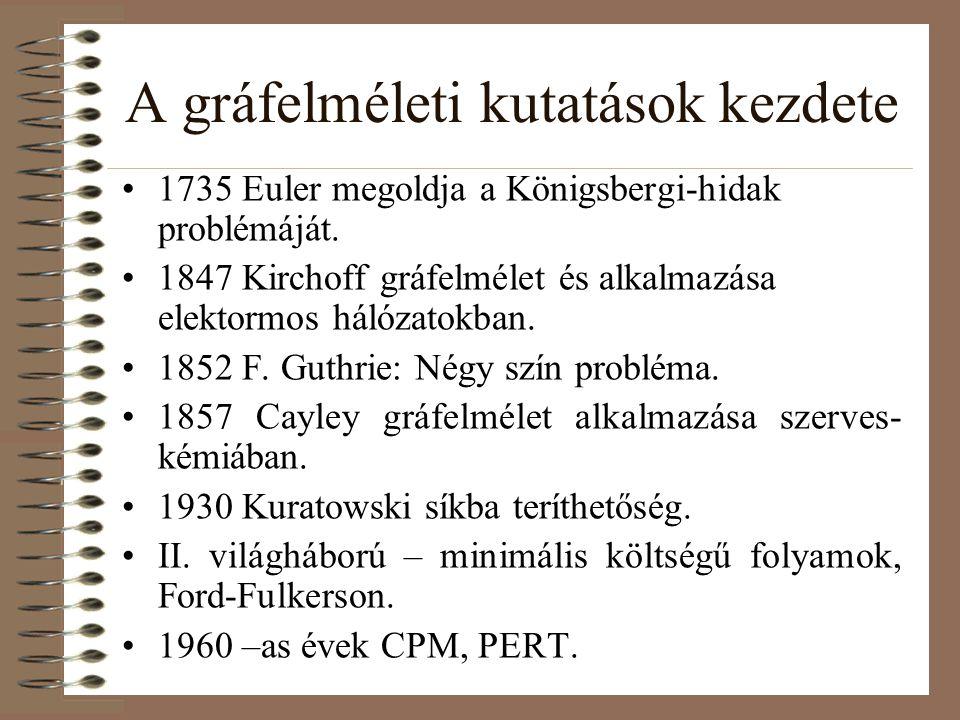 A gráfelméleti kutatások kezdete 1735 Euler megoldja a Königsbergi-hidak problémáját. 1847 Kirchoff gráfelmélet és alkalmazása elektormos hálózatokban