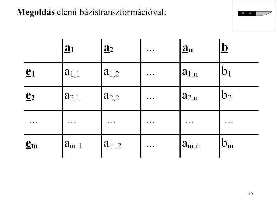 15 Megoldás elemi bázistranszformációval: