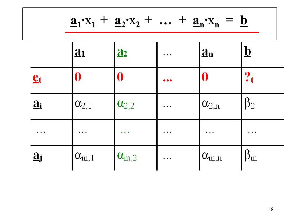 18 a 1 ·x 1 + a 2 ·x 2 + … + a n ·x n = b