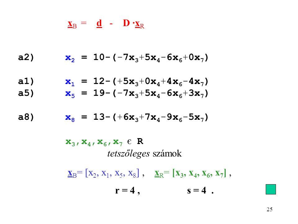 25 x B = [x 2, x 1, x 5, x 8 ], x R = [x 3, x 4, x 6, x 7 ], r = 4, s = 4. a2) x 2 = 10-(-7x 3 +5x 4 -6x 6 +0x 7 ) a1) x 1 = 12-(+5x 3 +0x 4 +4x 6 -4x
