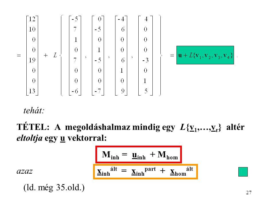 27 tehát: TÉTEL: A megoldáshalmaz mindig egy L{v 1,…,v r } altér eltoltja egy u vektorral: M inh = u inh + M hom azaz x inh ált = x inh part + x hom ált (ld.