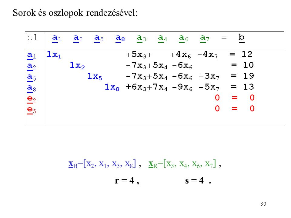 30 x B =[x 2, x 1, x 5, x 8 ], x R =[x 3, x 4, x 6, x 7 ], r = 4, s = 4. Sorok és oszlopok rendezésével: