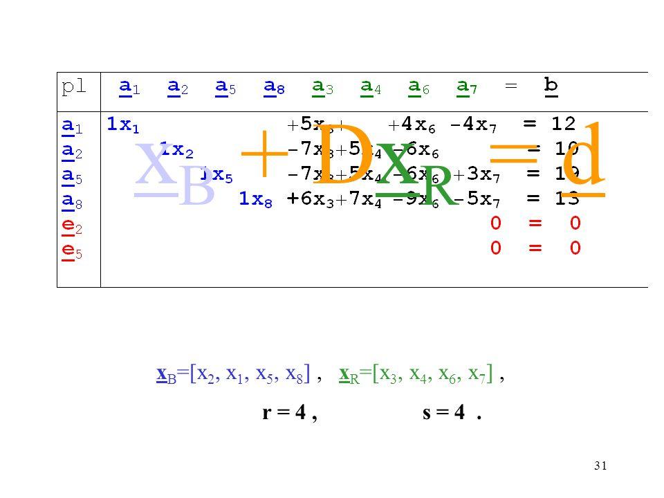 31 x B =[x 2, x 1, x 5, x 8 ], x R =[x 3, x 4, x 6, x 7 ], r = 4, s = 4. x B + Dx R = d