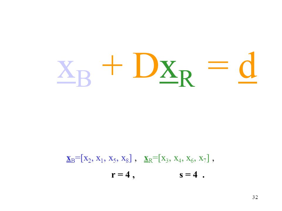 32 x B =[x 2, x 1, x 5, x 8 ], x R =[x 3, x 4, x 6, x 7 ], r = 4, s = 4. x B + Dx R = d