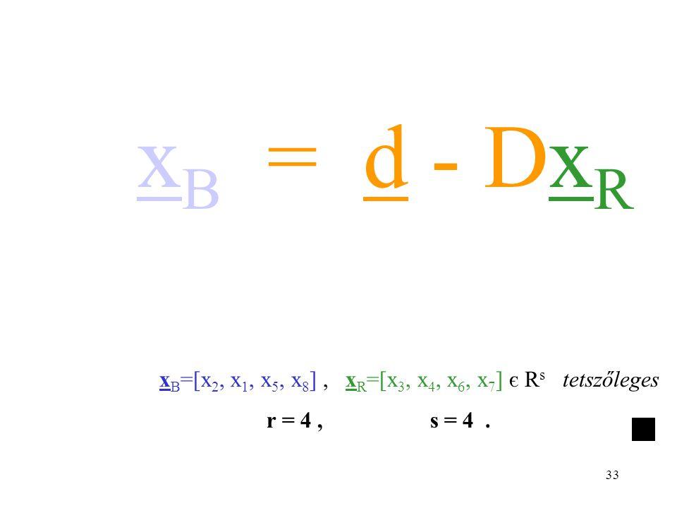 33 x B =[x 2, x 1, x 5, x 8 ], x R =[x 3, x 4, x 6, x 7 ] є R s tetszőleges r = 4, s = 4. x B = d - Dx R