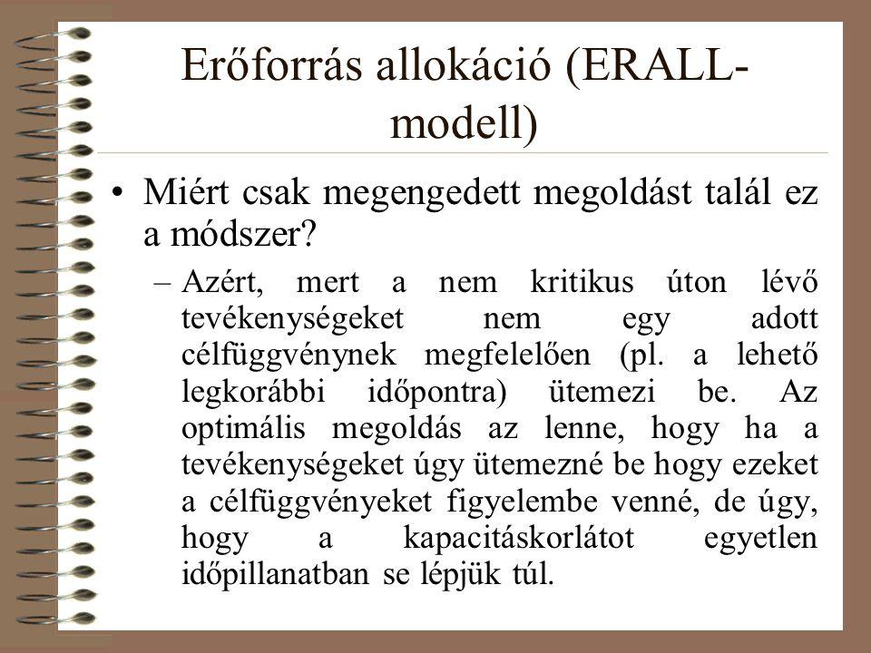 Erőforrás allokáció (ERALL- modell) Miért csak megengedett megoldást talál ez a módszer? –Azért, mert a nem kritikus úton lévő tevékenységeket nem egy