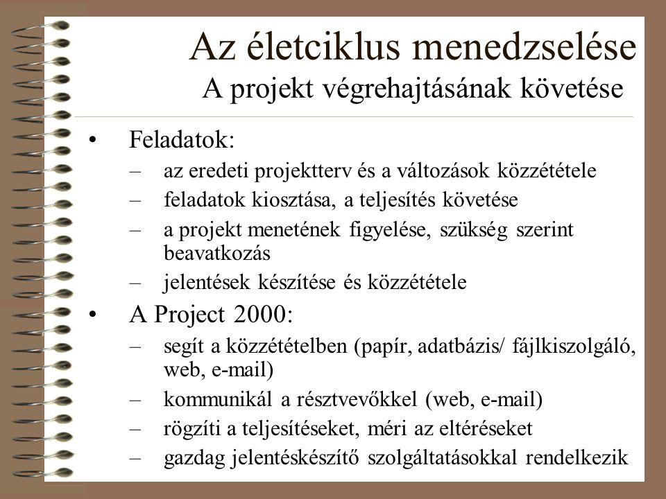 Az életciklus menedzselése A projekt végrehajtásának követése Feladatok: –az eredeti projektterv és a változások közzététele –feladatok kiosztása, a t