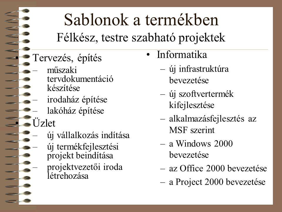 Sablonok a termékben Félkész, testre szabható projektek Tervezés, építés –műszaki tervdokumentáció készítése –irodaház építése –lakóház építése Üzlet