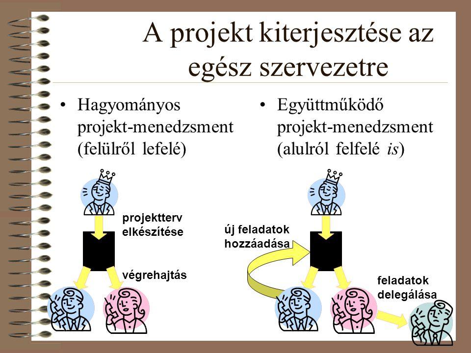 A projekt kiterjesztése az egész szervezetre Hagyományos projekt-menedzsment (felülről lefelé) Együttműködő projekt-menedzsment (alulról felfelé is) p