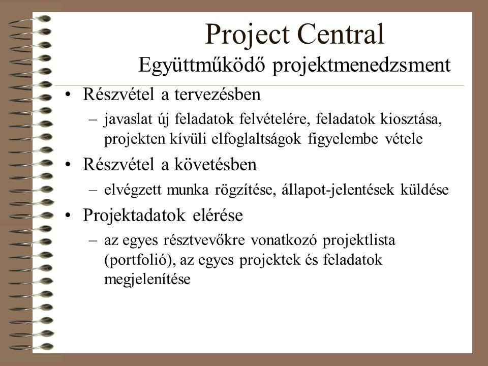 Project Central Együttműködő projektmenedzsment Részvétel a tervezésben –javaslat új feladatok felvételére, feladatok kiosztása, projekten kívüli elfo