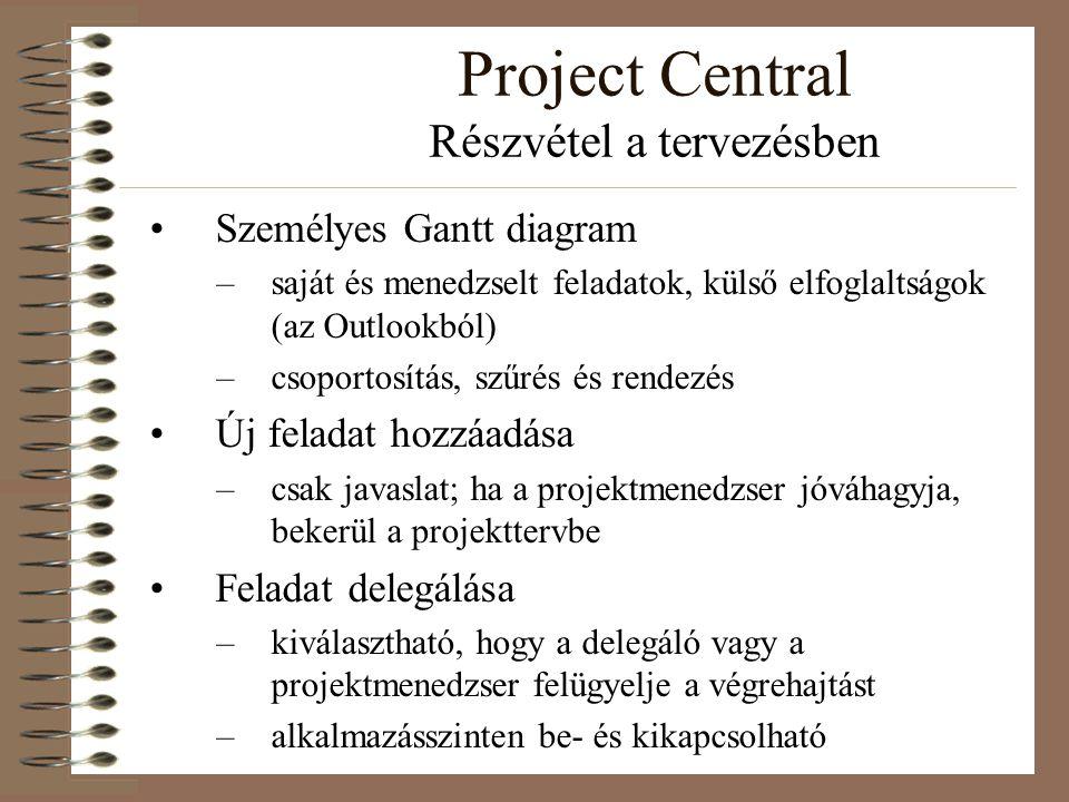 Project Central Részvétel a tervezésben Személyes Gantt diagram –saját és menedzselt feladatok, külső elfoglaltságok (az Outlookból) –csoportosítás, s