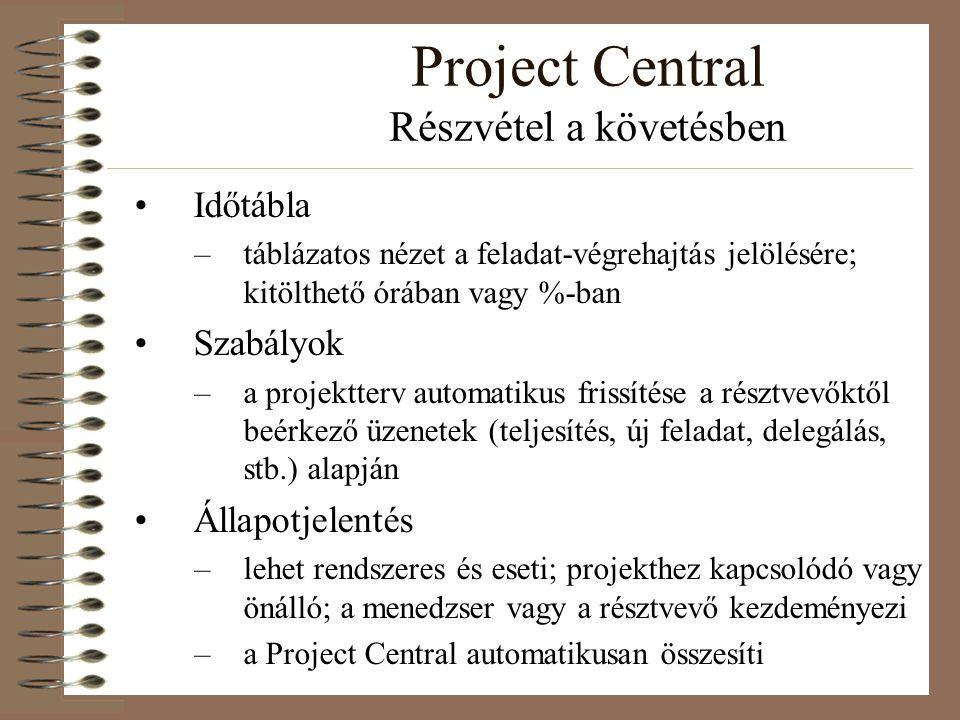 Project Central Részvétel a követésben Időtábla –táblázatos nézet a feladat-végrehajtás jelölésére; kitölthető órában vagy %-ban Szabályok –a projektt