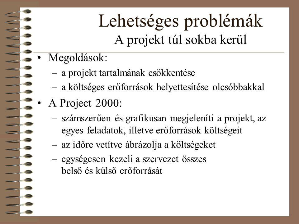 Lehetséges problémák A projekt túl sokba kerül Megoldások: –a projekt tartalmának csökkentése –a költséges erőforrások helyettesítése olcsóbbakkal A P