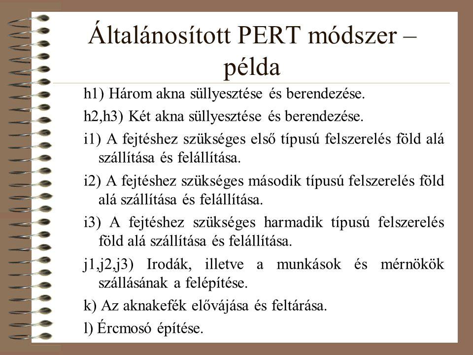 Általánosított PERT módszer – példa h1) Három akna süllyesztése és berendezése. h2,h3) Két akna süllyesztése és berendezése. i1) A fejtéshez szükséges