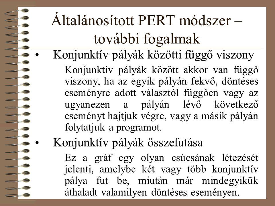 Általánosított PERT módszer – további fogalmak Konjunktív pályák közötti függő viszony Konjunktív pályák között akkor van függő viszony, ha az egyik p