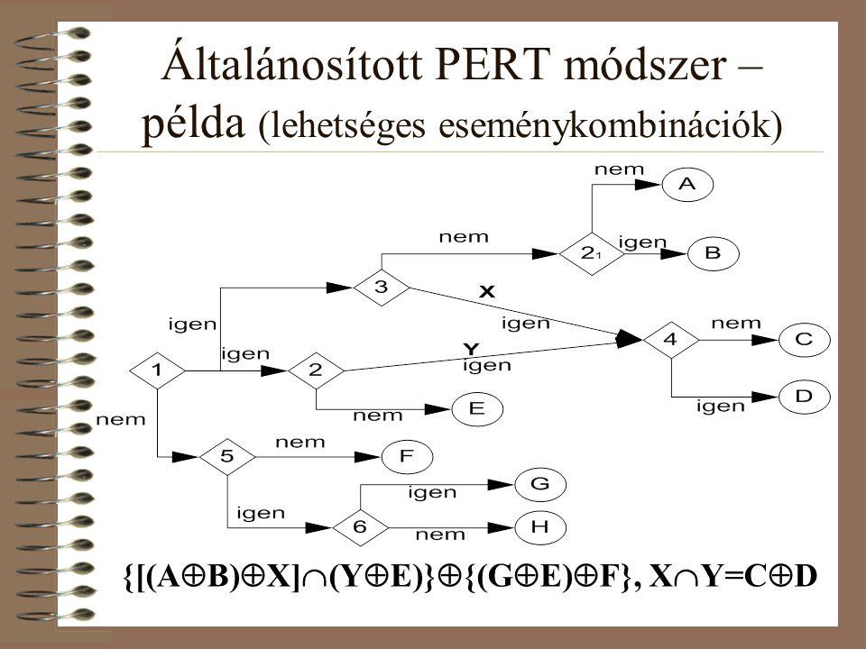 Általánosított PERT módszer – példa (lehetséges eseménykombinációk) {[(A  B)  X]  (Y  E)}  {(G  E)  F}, X  Y=C  D