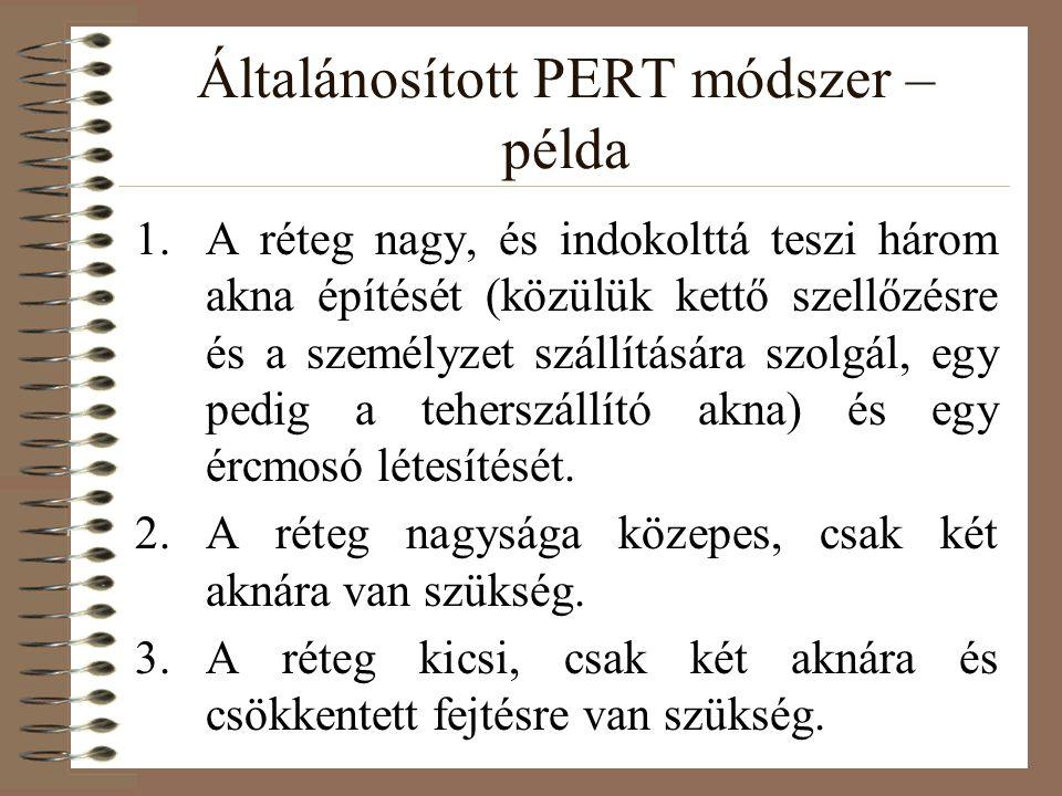 Általánosított PERT módszer – példa 1.A réteg nagy, és indokolttá teszi három akna építését (közülük kettő szellőzésre és a személyzet szállítására sz