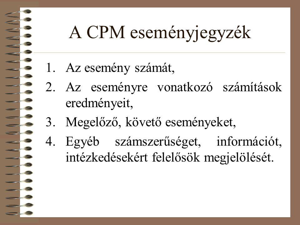 A CPM eseményjegyzék 1.Az esemény számát, 2.Az eseményre vonatkozó számítások eredményeit, 3.Megelőző, követő eseményeket, 4.Egyéb számszerűséget, információt, intézkedésekért felelősök megjelölését.