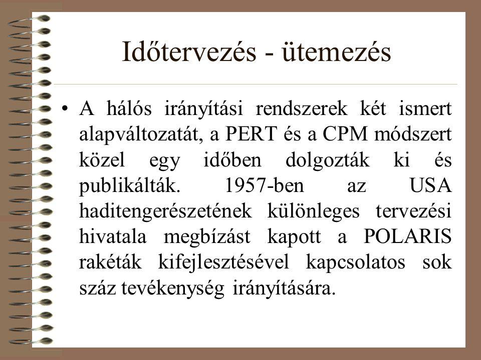 Időtervezés - ütemezés A hálós irányítási rendszerek két ismert alapváltozatát, a PERT és a CPM módszert közel egy időben dolgozták ki és publikálták.