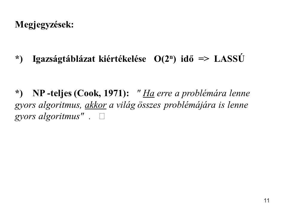 11 Megjegyzések: *) Igazságtáblázat kiértékelése O(2 n ) idő => LASSÚ *) NP -teljes (Cook, 1971): Ha erre a problémára lenne gyors algoritmus, akkor a világ összes problémájára is lenne gyors algoritmus .