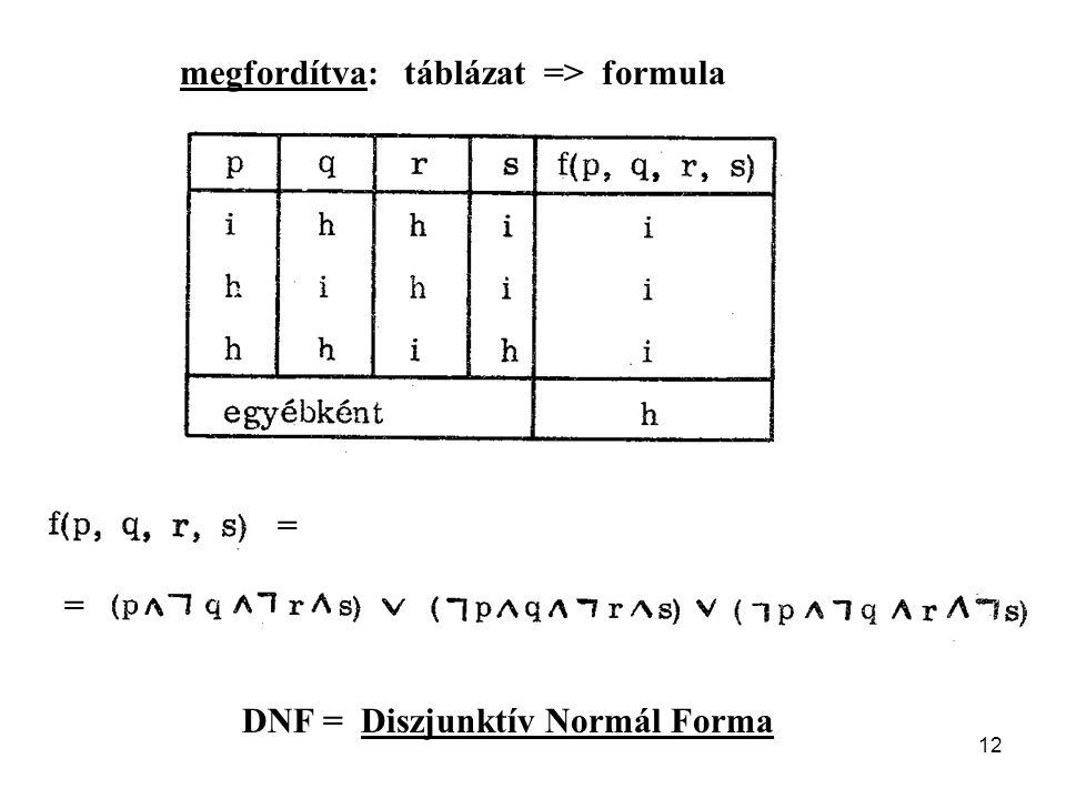 12 megfordítva: táblázat => formula = = DNF = Diszjunktív Normál Forma