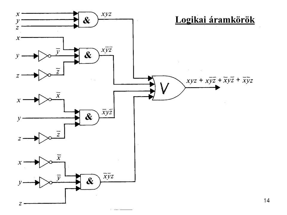 14 Logikai áramkörök