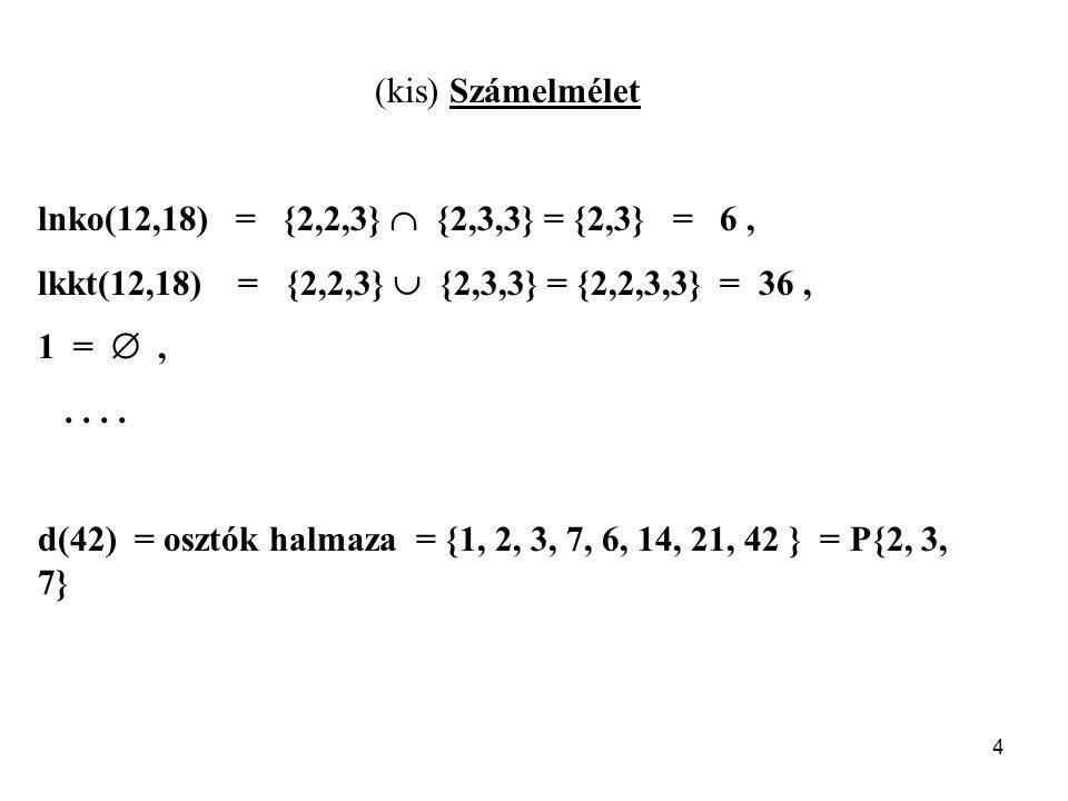 4 (kis) Számelmélet lnko(12,18) = {2,2,3}  {2,3,3} = {2,3} = 6, lkkt(12,18) = {2,2,3}  {2,3,3} = {2,2,3,3} = 36, 1 = ,....