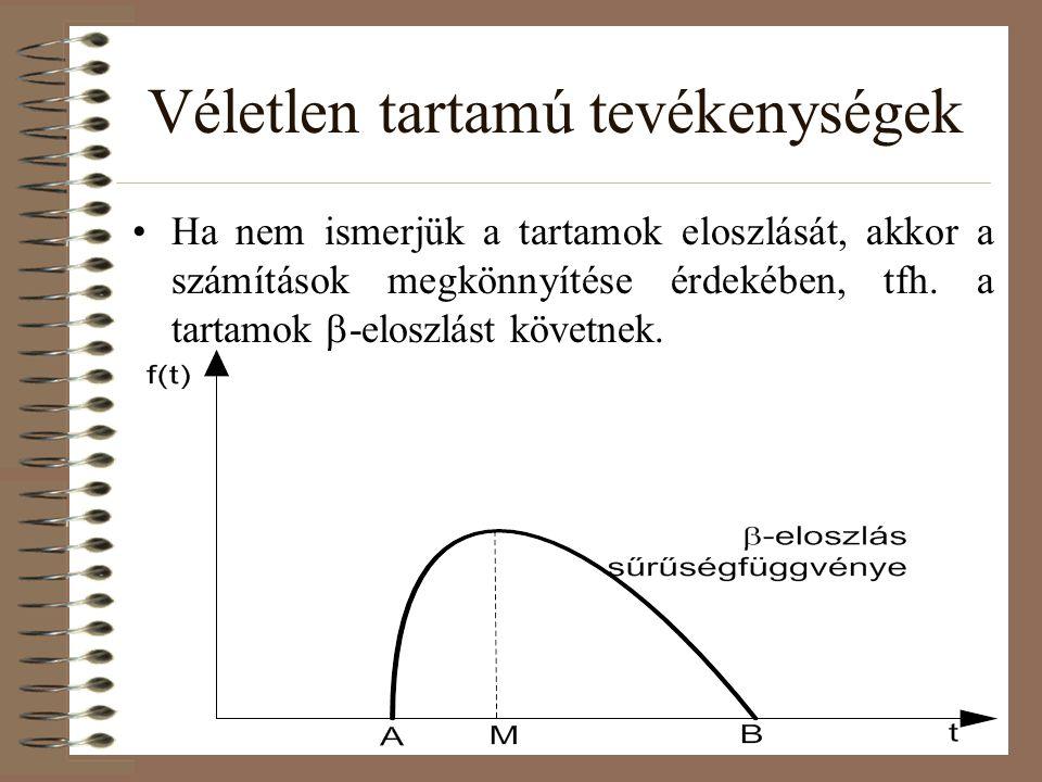 Véletlen tartamú tevékenységek Az [A, B] intervallumon (A>0, B>0) értelmezett ( ,  ) paraméterű  -eloszlásnak nevezik a t valószínűségi változó eloszlását, ha sűrűségfüggvénye az alábbi alakú: ahol ,  >-1
