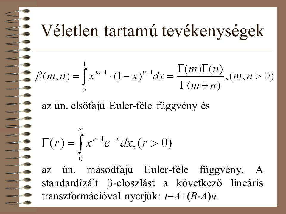 Véletlen tartamú tevékenységek A transzformált sűrűségfüggvény: A standardizált  -eloszlás várható értéke, és szórása: