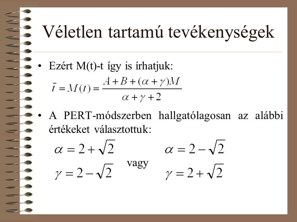 Véletlen tartamú tevékenységek Ezért M(t)-t így is írhatjuk: A PERT-módszerben hallgatólagosan az alábbi értékeket választottuk: vagy