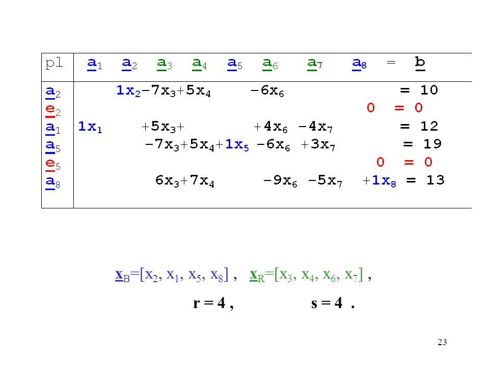 23 x B =[x 2, x 1, x 5, x 8 ], x R =[x 3, x 4, x 6, x 7 ], r = 4, s = 4.