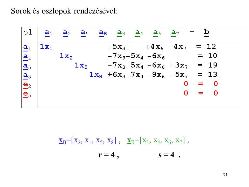 31 x B =[x 2, x 1, x 5, x 8 ], x R =[x 3, x 4, x 6, x 7 ], r = 4, s = 4. Sorok és oszlopok rendezésével: