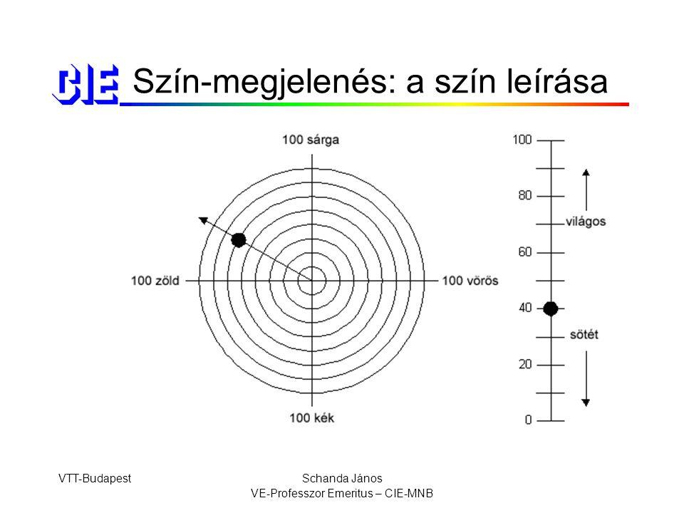 VTT-BudapestSchanda János VE-Professzor Emeritus – CIE-MNB Szín-megjelenés: a szín leírása