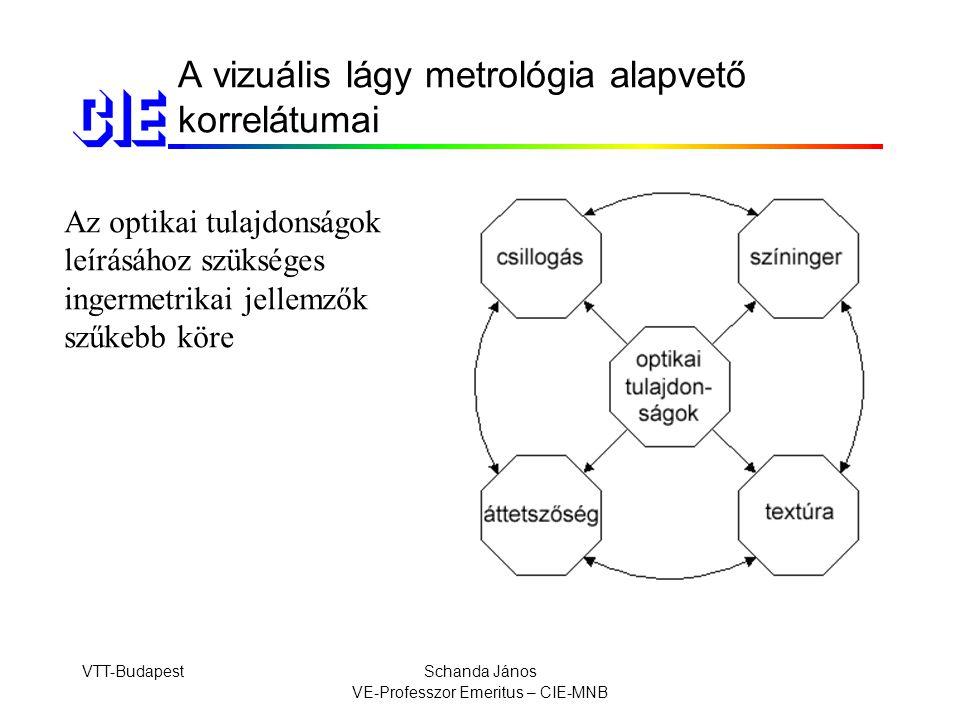 VTT-BudapestSchanda János VE-Professzor Emeritus – CIE-MNB A vizuális lágy metrológia alapvető korrelátumai Az optikai tulajdonságok leírásához szükséges ingermetrikai jellemzők szűkebb köre