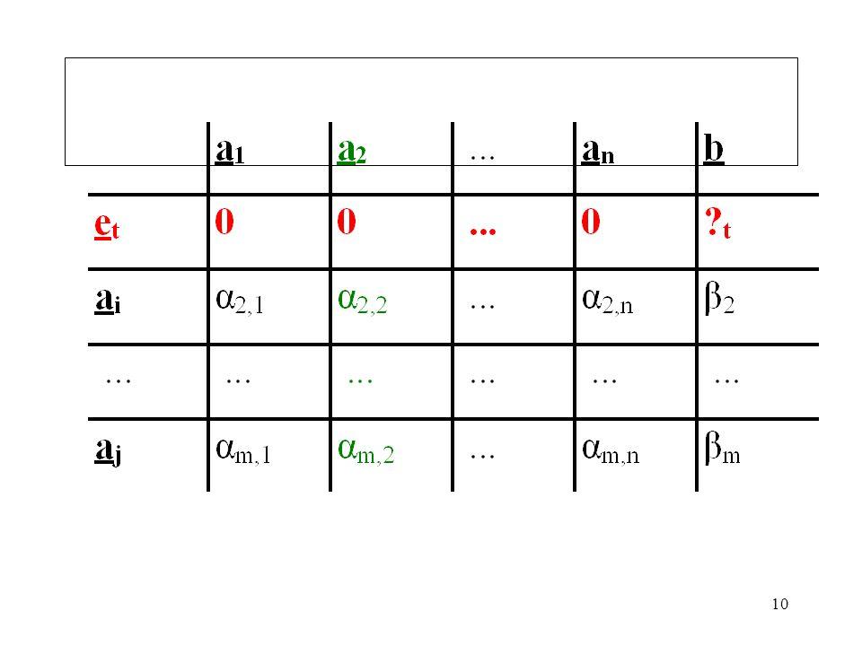 11 a 1 ·x 1 + a 2 ·x 2 + … + a n ·x n = b