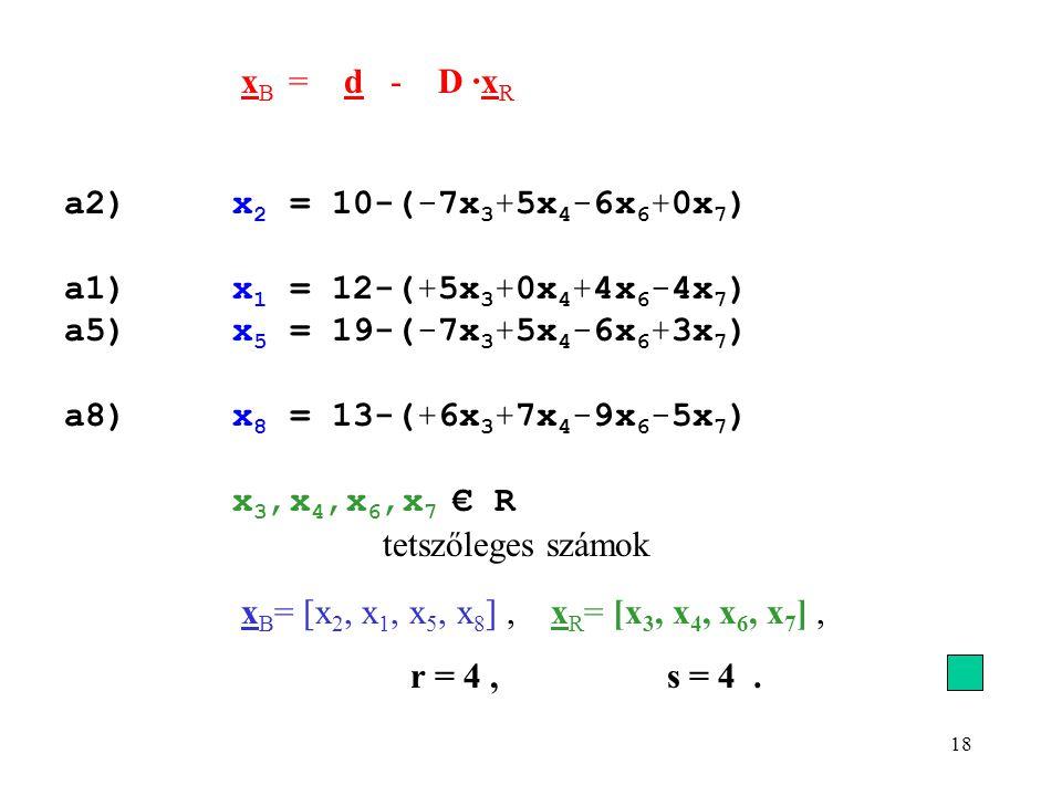 18 x B = [x 2, x 1, x 5, x 8 ], x R = [x 3, x 4, x 6, x 7 ], r = 4, s = 4.