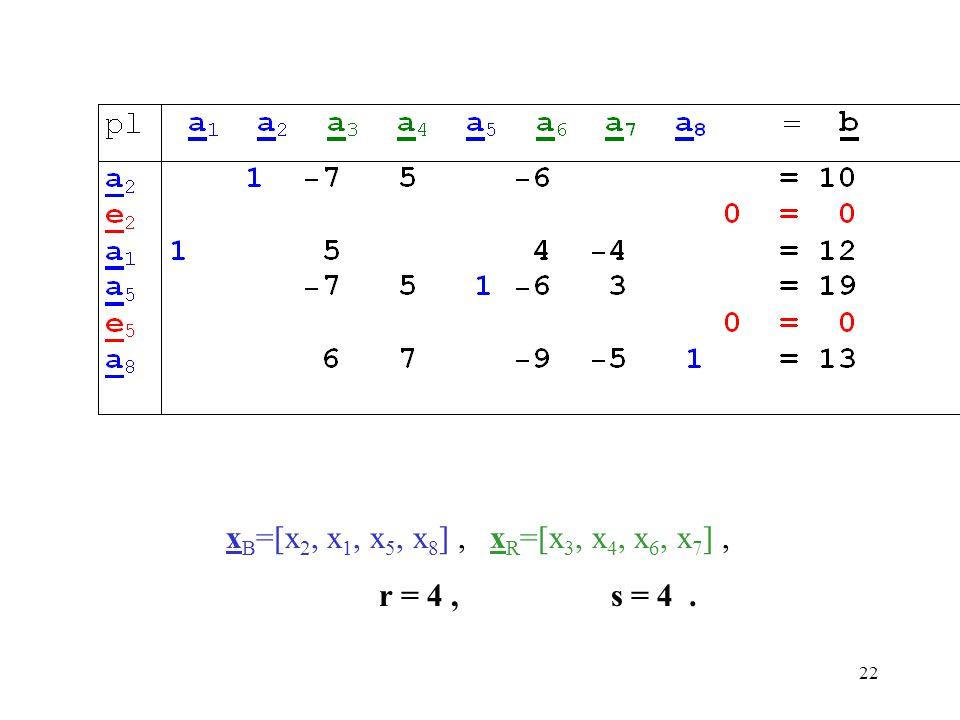 22 x B =[x 2, x 1, x 5, x 8 ], x R =[x 3, x 4, x 6, x 7 ], r = 4, s = 4.